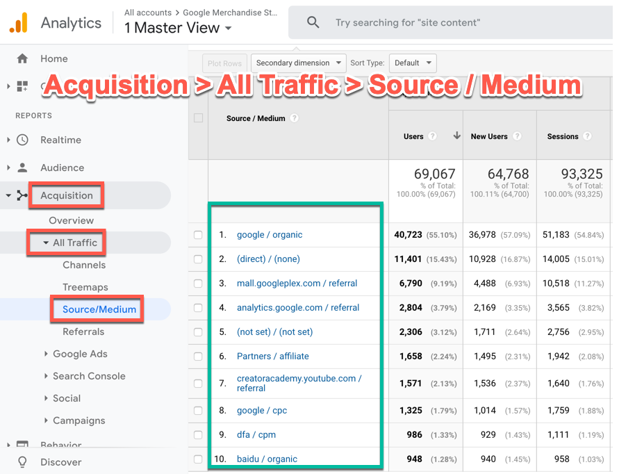 Finding Your Top Traffic Sources in Google Analytics